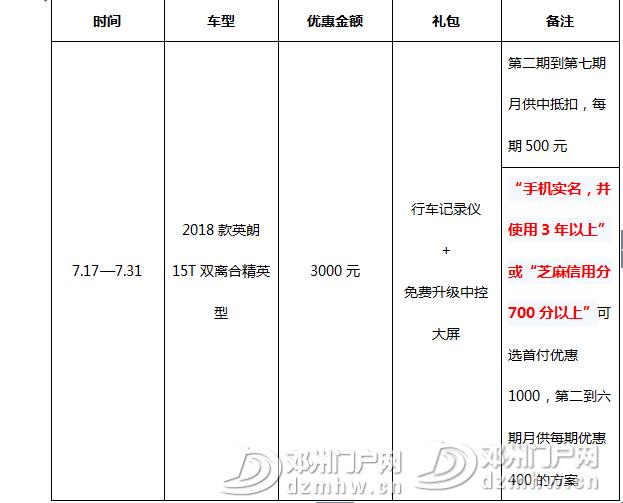 分期购车  一成首付 - 邓州门户网|邓州网 - 鏈?懡鍚
