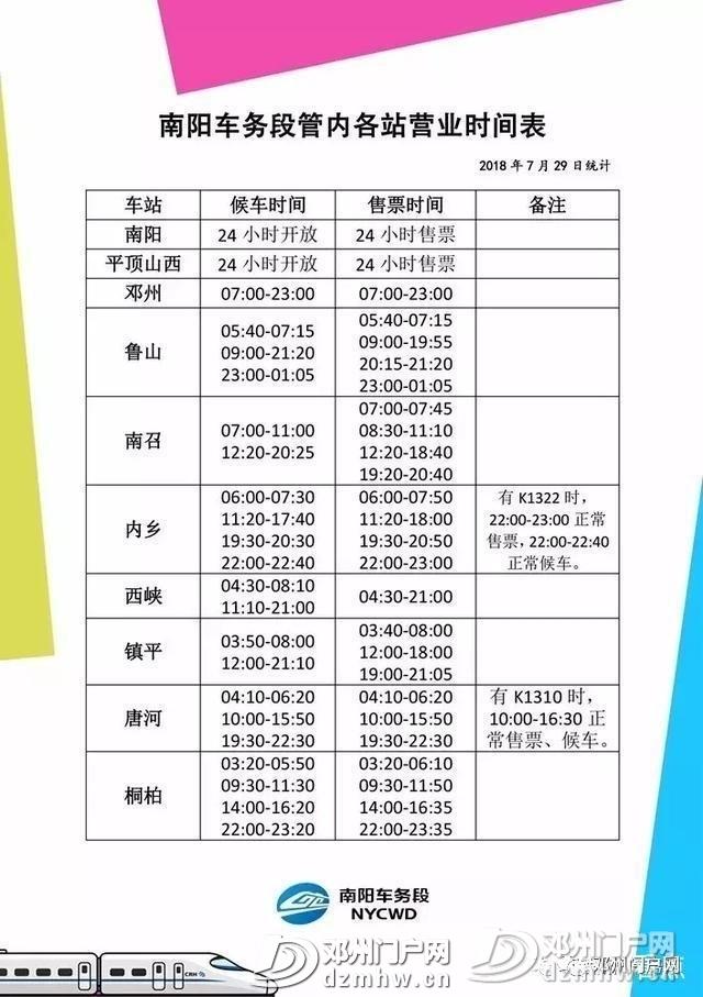 南阳车务段管内10个客运车站有的车站买票不开门?原因在这里 - 邓州门户网|邓州网 - f754ebeeced19835bd4a2f9724bbcebc.jpg