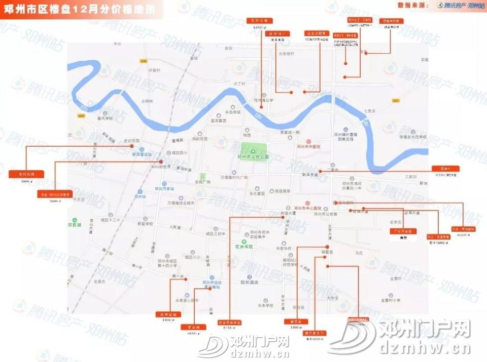 邓州楼市为何成井喷之势 - 邓州门户网|邓州网 - image.jpg