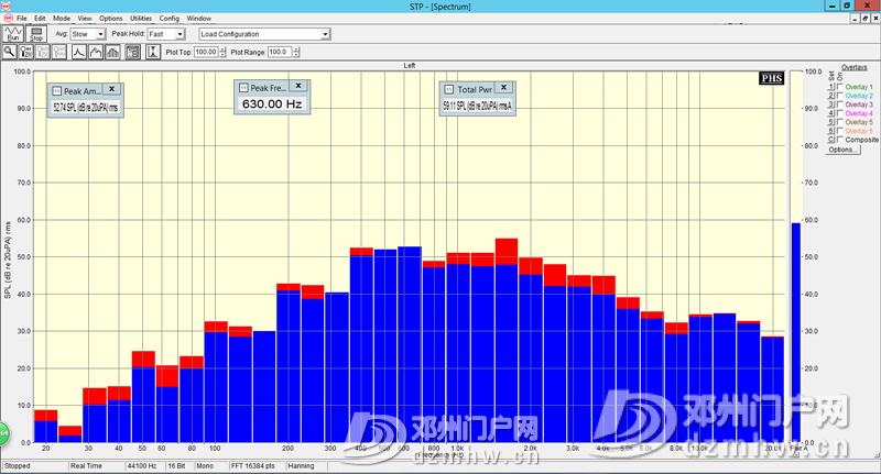 重磅来袭!俄罗斯StP隔音技术总监Andrii亲自为您解决爱车噪音问题 - 邓州门户网|邓州网 - 6.png