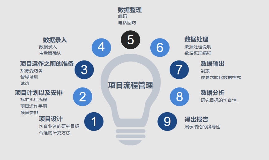 软文广告八大技巧的模式,定位以高品质产品设计消费者的潜在需求 - 邓州门户网|邓州网 - 营销bBqIxMaCgApEfHiJeTiE29.jpg