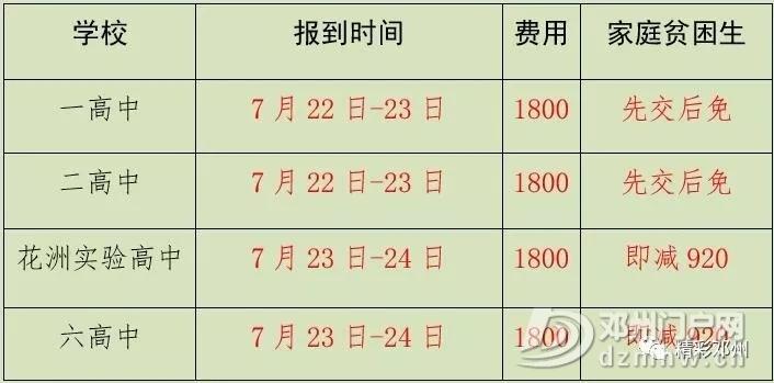 邓州各高中新生报到时间确定,附报到须知! - 邓州门户网|邓州网 - 6401.webp.jpg