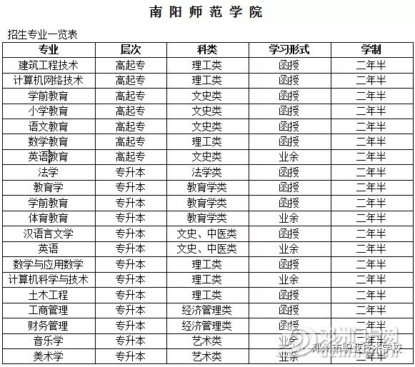 邓州市成人高等学历教育招生开始报名啦 - 邓州门户网|邓州网 - 640.webp1.jpg