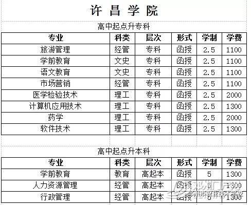 邓州市成人高等学历教育招生开始报名啦 - 邓州门户网|邓州网 - 640.webp3.jpg