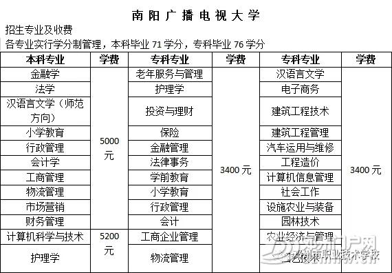 邓州市成人高等学历教育招生开始报名啦 - 邓州门户网|邓州网 - 640.webp5.jpg