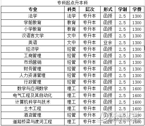 邓州市成人高等学历教育招生开始报名啦 - 邓州门户网|邓州网 - 640.webp4.jpg