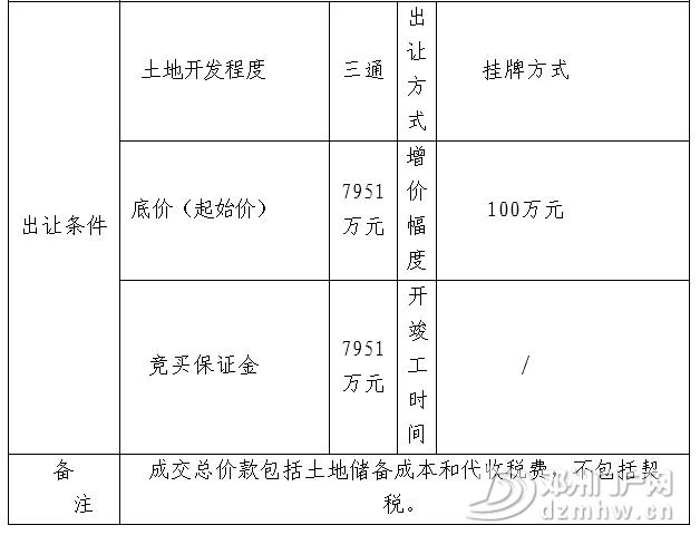 邓州又有几宗土地使用权挂牌出让,快看在哪儿? - 邓州门户网|邓州网 - 640.webp5.jpg