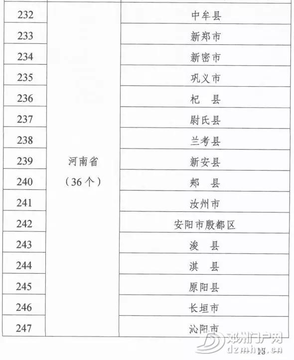 邓州市入选紧密型县域医共体建设试点 - 邓州门户网|邓州网 - 640.webp19.jpg