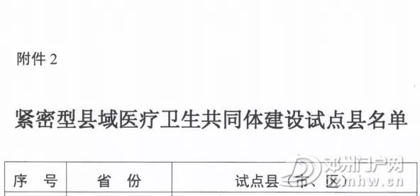邓州市入选紧密型县域医共体建设试点 - 邓州门户网|邓州网 - 640.webp18.jpg