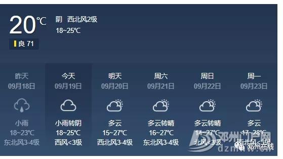 邓州这连阴雨天气要到啥时候? 再忍!忍!忍! - 邓州门户网 邓州网 - 640.webp11.jpg