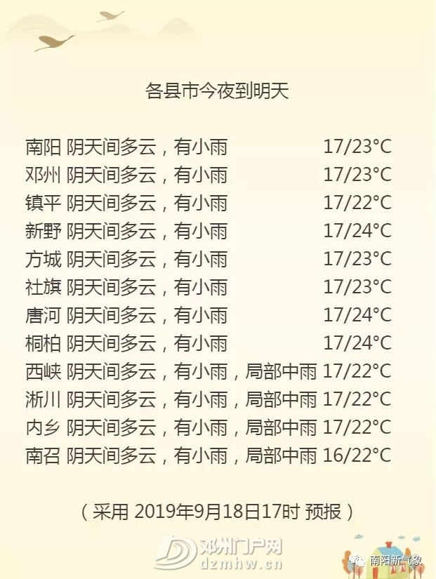 邓州这连阴雨天气要到啥时候? 再忍!忍!忍! - 邓州门户网 邓州网 - 640.webp15.jpg