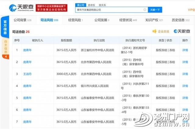 """杭州青年汽车破产,曾宣称加水就能跑的""""水氢车""""项目已落地"""