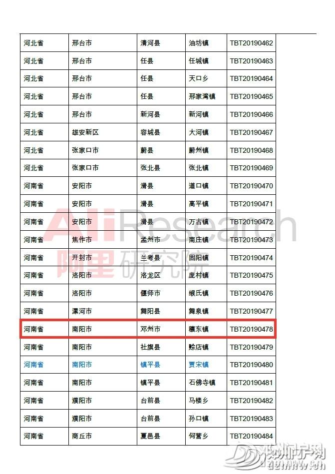 穰东镇通过复核再次被确认为中国裤业名镇【阿里巴巴】阿里研究院:穰东镇获评中国淘宝镇! - 邓州门户网|邓州网 - abd4cc556e5702b69b0de6f256883699.jpg