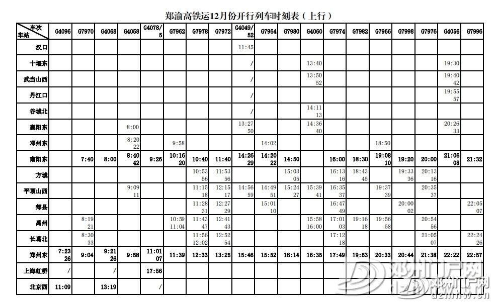 邓州:郑万高铁开通时刻表,正式发布! - 邓州门户网|邓州网 - e03a878a8c315a5bdb06d334eeb169c8.jpg