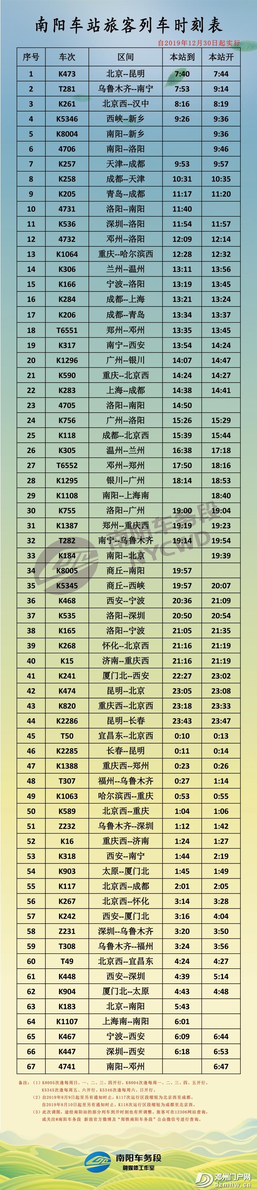 邓州人注意!铁路月底调图,普速车站列车时刻表抢先看~ - 邓州门户网|邓州网 - 7cbc761aa3b23fe541508482f4850531.jpg
