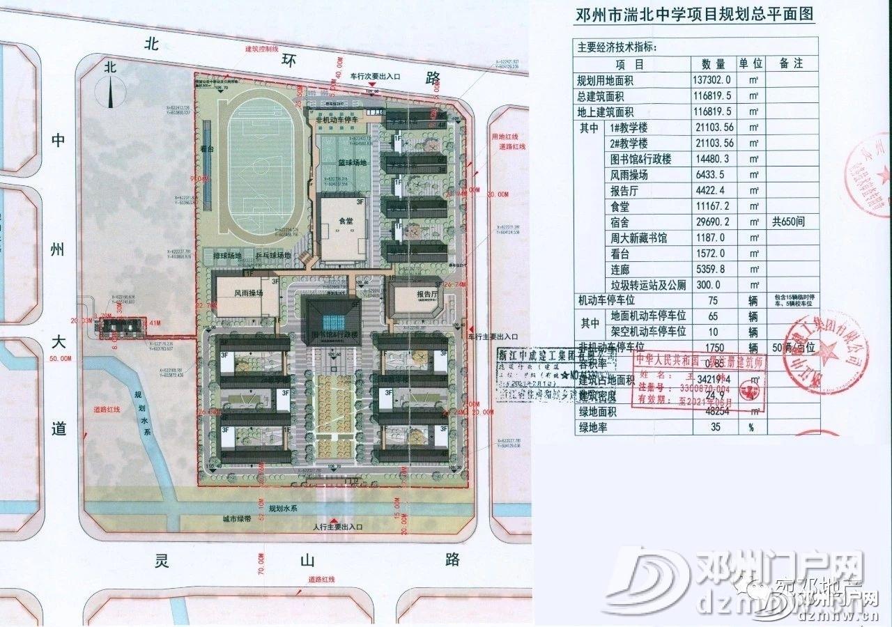 邓州市新增湍北中学等多个项目建设规划许可公示 - 邓州门户网 邓州网 - 0c8b56984eece12373855c11082be226.jpg