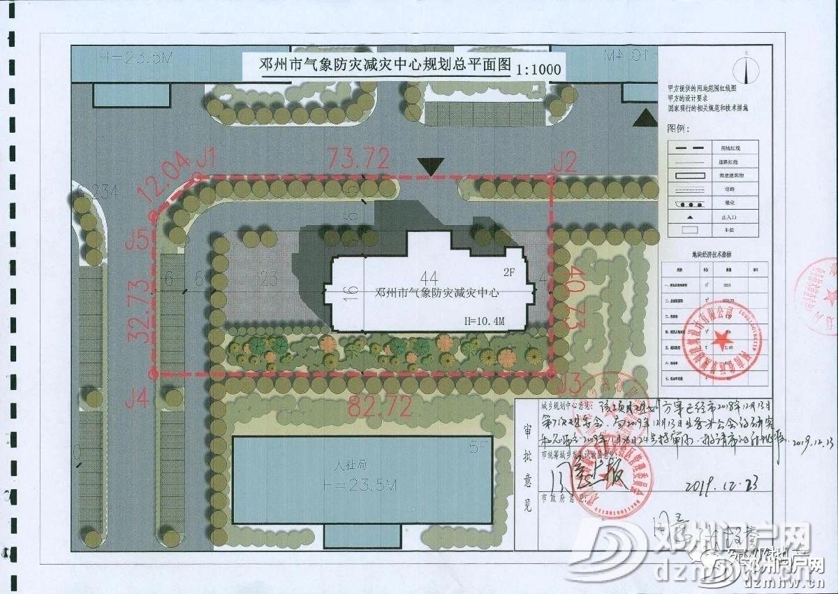 邓州市新增湍北中学等多个项目建设规划许可公示 - 邓州门户网 邓州网 - 35262266fa6a014c9563ad064332ef85.jpg