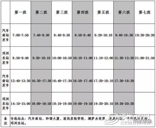 通往邓州东站的这条路正在修整加宽! - 邓州门户网 邓州网 - 640.webp10.jpg