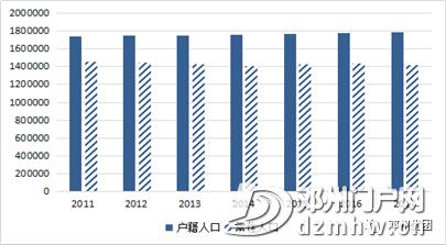邓州最新常住人口178.6万,各乡镇街道办人口公布,附发展规划(2018-2030年)通知 - 邓州门户网|邓州网 - 546b18afba98cc7a5f7372883eb12e61.png