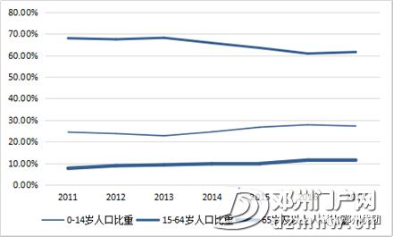 邓州最新常住人口178.6万,各乡镇街道办人口公布,附发展规划(2018-2030年)通知 - 邓州门户网|邓州网 - fcd5ed5d265c8ff26e54851df15fe479.png
