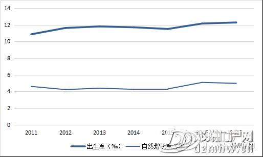 邓州最新常住人口178.6万,各乡镇街道办人口公布,附发展规划(2018-2030年)通知 - 邓州门户网|邓州网 - 5249d67fe906bab592ef1d3f1c02abb9.png