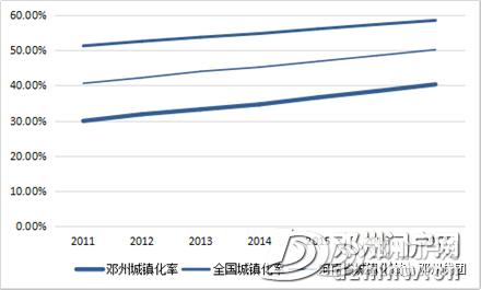 邓州最新常住人口178.6万,各乡镇街道办人口公布,附发展规划(2018-2030年)通知 - 邓州门户网|邓州网 - 6645a2be30378d659ddb60417edaadc2.png
