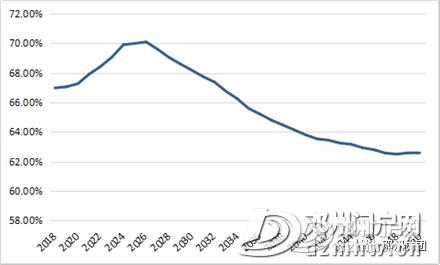 邓州最新常住人口178.6万,各乡镇街道办人口公布,附发展规划(2018-2030年)通知 - 邓州门户网|邓州网 - 1d15fd722224c05acc9dc2cd6f0f5a2e.png