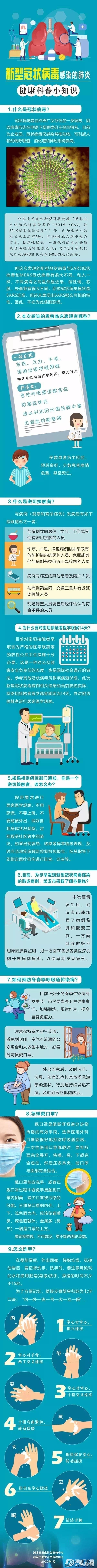 河南确诊首例输入性新型冠状病毒感染的肺炎确诊病例 - 邓州门户网|邓州网 - 16844e1bcd81e3944ad9c507873a2493.jpg