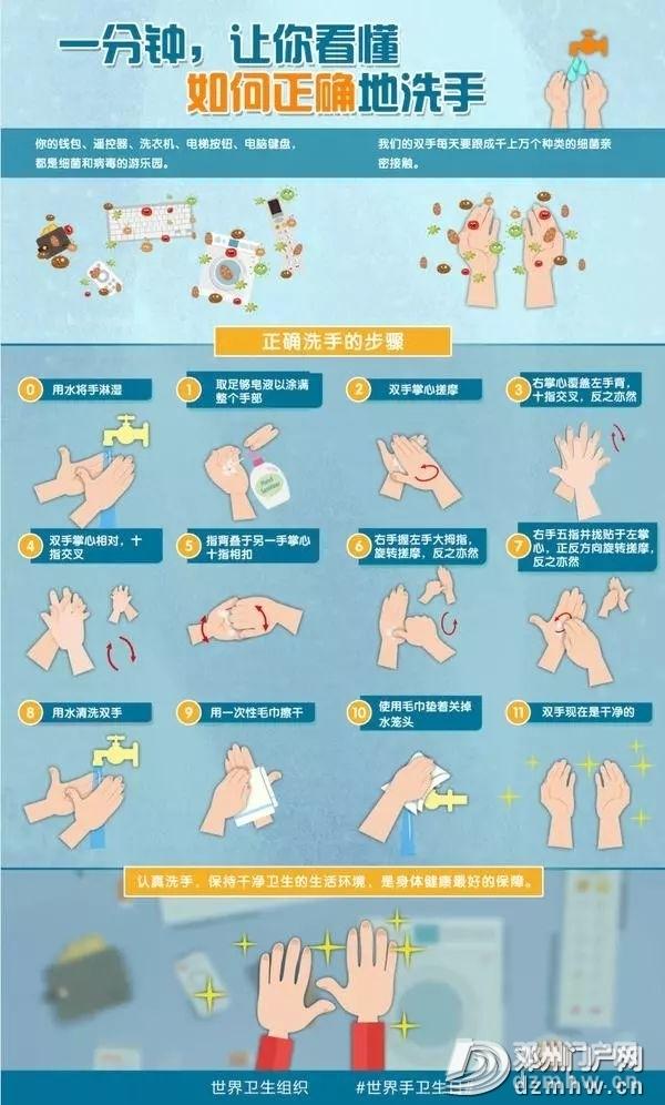 请转发!新型冠状病毒感染防控健康教育核心信息! - 邓州门户网|邓州网 - 1fdb793e3aef19c3fa2e62f4a8a3d2c3.jpg