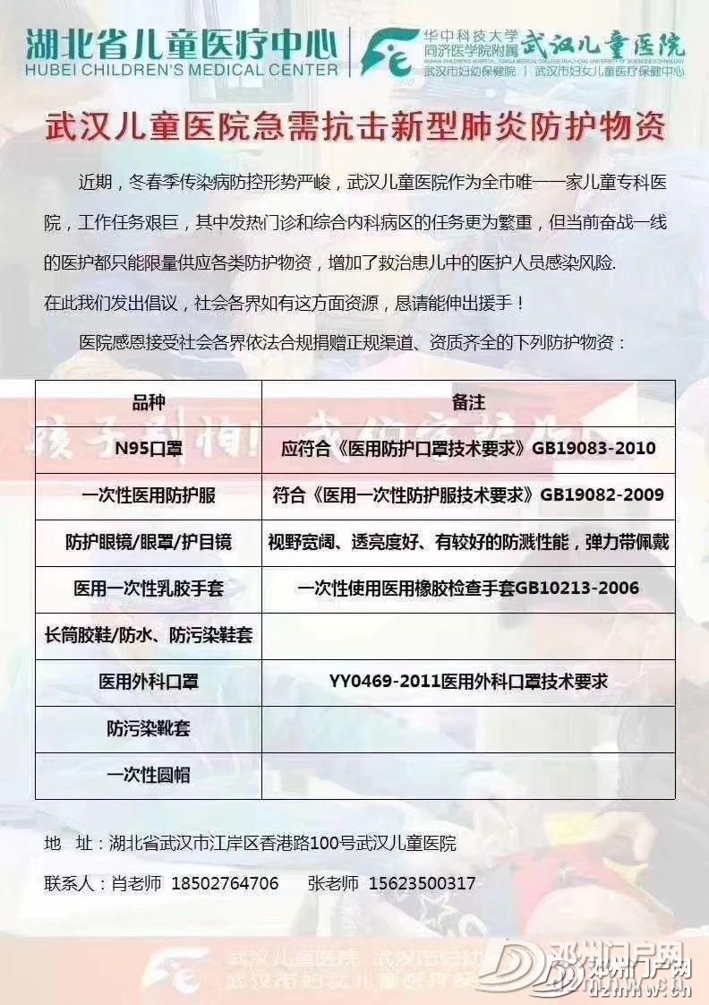 武汉医生向全国发出声嘶力竭的SOS求援信号! - 邓州门户网|邓州网 - a485b44d8e093833a2c45c42063d269b.jpg