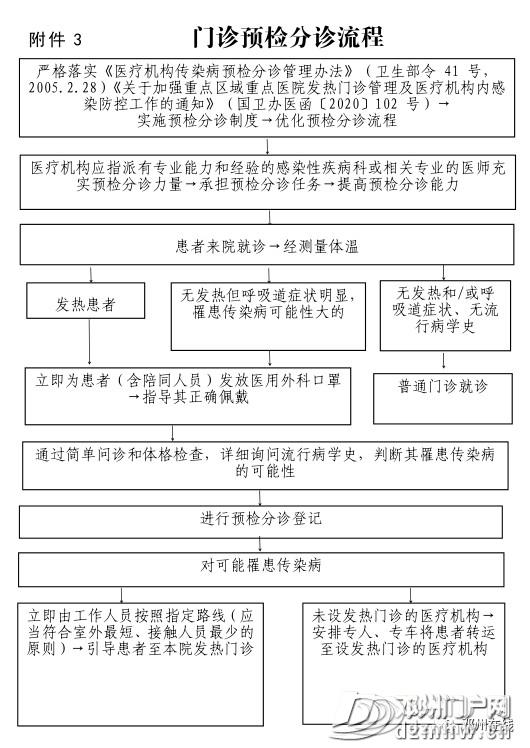 全面停诊!即日起,邓州市内各类诊所、门诊部全面停诊! - 邓州门户网|邓州网 - a52bc790ed3bfc20d45a568ea0c425c9.jpg