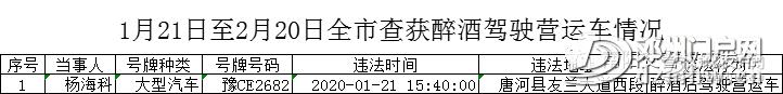 2月份,南阳酒驾名单公布!邓州明显减少... - 邓州门户网|邓州网 - 93967f39307da010e37e0a75a8ba8326.png