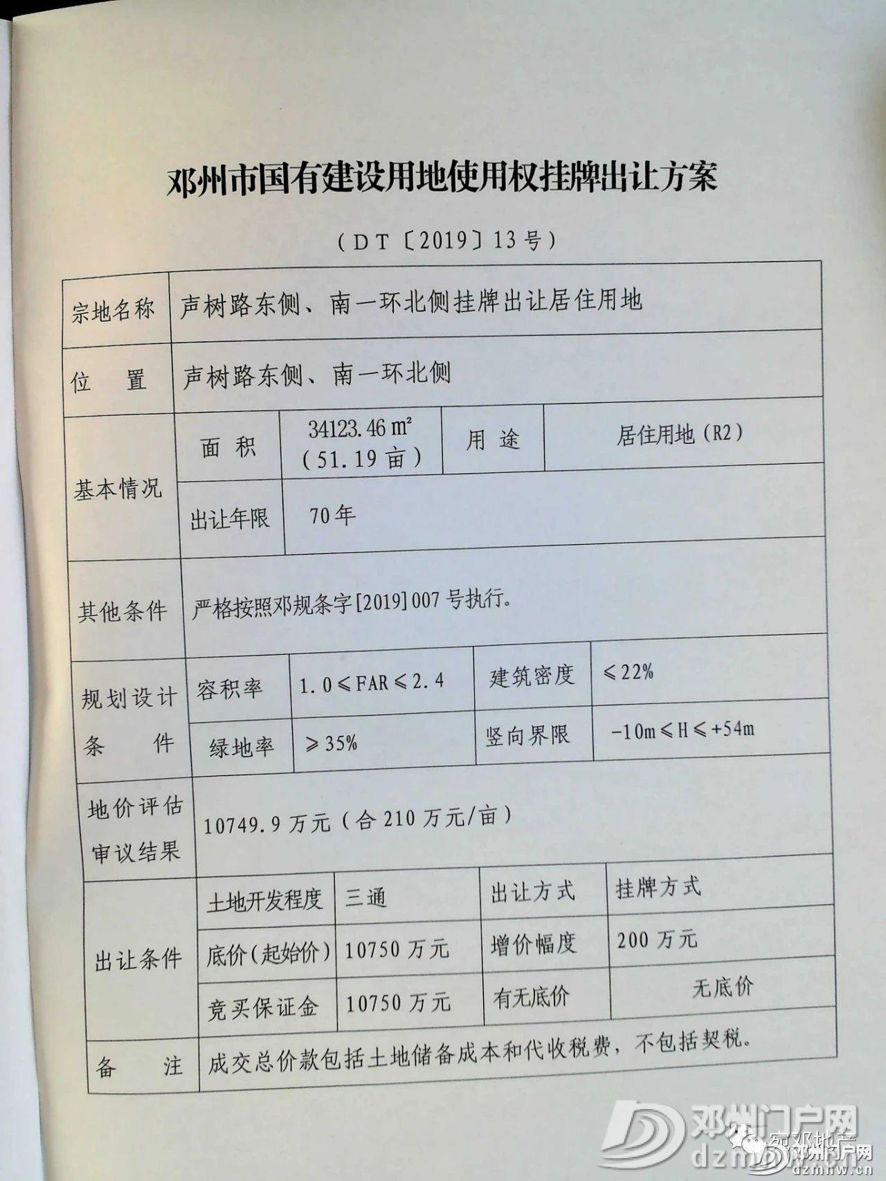 起拍价1亿,邓州北京路学校旁50余亩土地挂牌出让! - 邓州门户网|邓州网 - 22136a2ca79121a88aec7e457c7a84a9.jpg