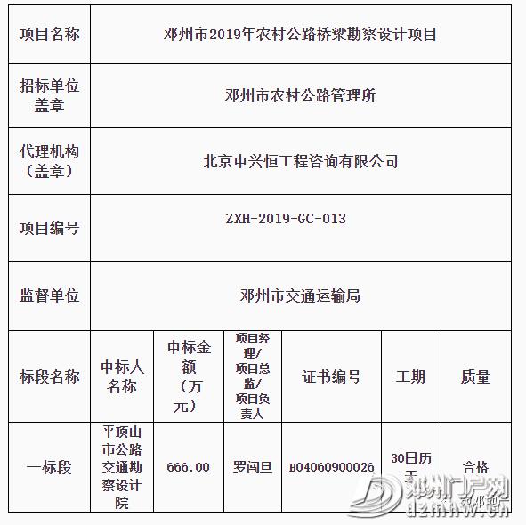 快看有哪些?邓州市新增多个工程建设项目中标结果公告! - 邓州门户网 邓州网 - 36865767e4ce8c6ba61103c2712b8a2f.png
