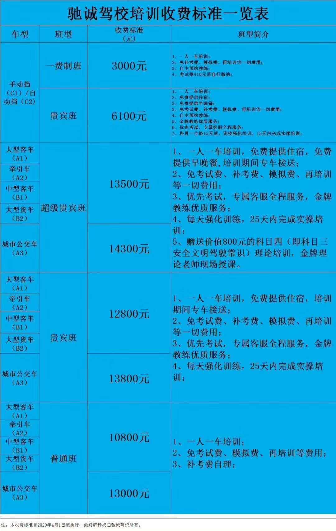 123 - 邓州门户网|邓州网 - 邓州市驰诚驾校