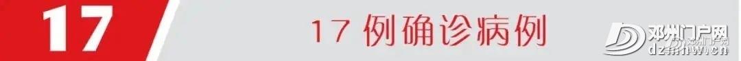 盘点邓州那些疫情的背后的数字,所有邓州人请铭记这段历史 - 邓州门户网|邓州网 - 90b6fd27dce68e8c7611d3c4802a1e37.jpg