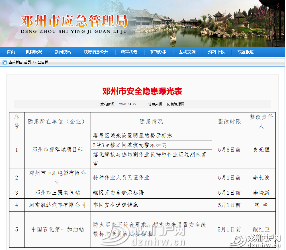 邓州多家楼盘和单位被有关部门曝光 - 邓州门户网|邓州网 - 45fc5a46815668d1f1a86bd8dcb743fd.png