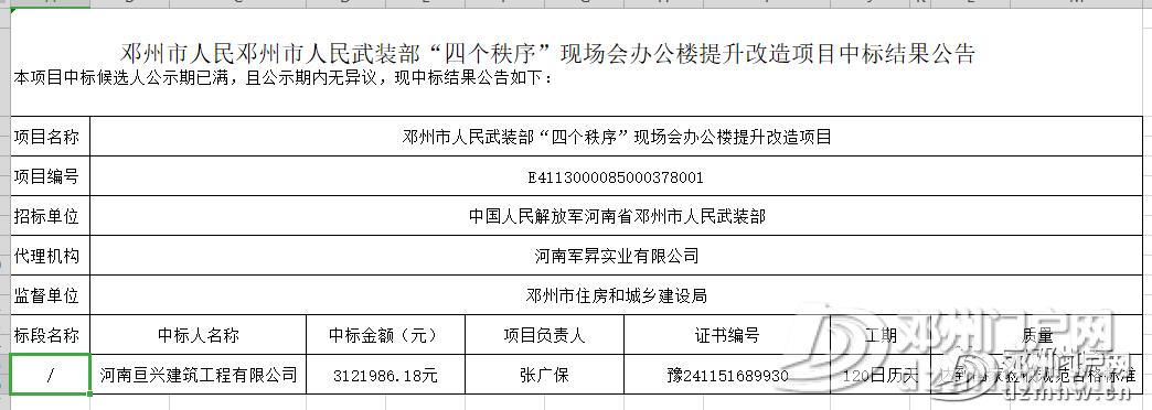邓州市2019年城镇老旧小区改造等多个项目设计中标公告 - 邓州门户网|邓州网 - b8c682cd97b245ce67b30fd5f5c27ccf.png