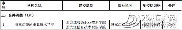 喜讯||邓州第一所大学通过教育部备案审批,终圆大学梦 - 邓州门户网|邓州网 - 043c119ade3600b8a9aae328b2fbc4c2.png