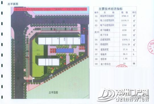 邓州又新增两个项目工程,正在公示,快看在哪? - 邓州门户网|邓州网 - 929d40a0553f272ac93f8f7900f68c5a.png
