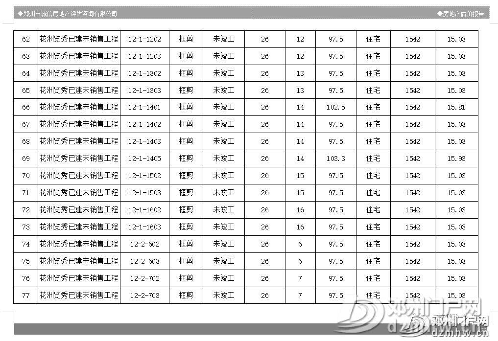 紧急!邓州成立专办小组处置某小区387套房产被查封拍卖事件!速来登记! - 邓州门户网|邓州网 - 9abb21e2454fc6f2cd0ee68b208c9423.png