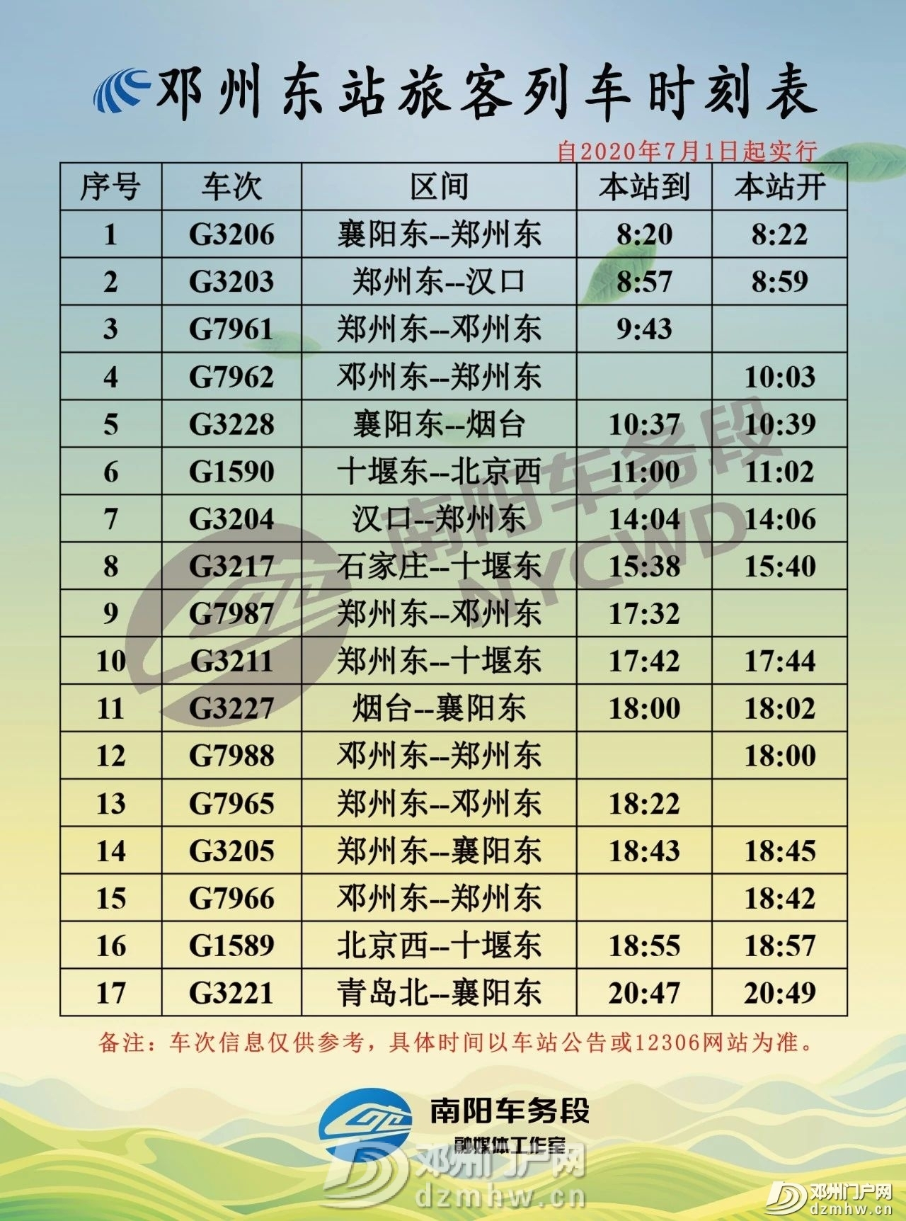 7月1日起,邓州火车站、高铁站最全最新时刻表! - 邓州门户网 邓州网 - dbf74f912513ae8b276a9bf0737592f3.jpg