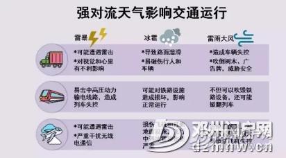 实拍!这就是今天的邓州:狂风暴雨,大树掀翻、道路被堵!已发布暴雨黄色预警... - 邓州门户网|邓州网 - d20587e7cba0d4280d1fa3e6170c752f.png