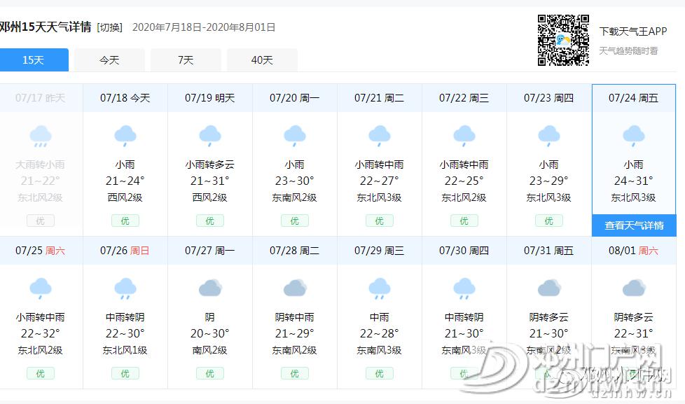 暴雨!大暴雨!邓州雨要再下15天!即将划船出门… - 邓州门户网|邓州网 - 2619bf0acccf242f72d521cd34d12a98.png