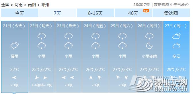 今晚暴雨、大暴雨!邓州气象发布重要天气报告! - 邓州门户网 邓州网 - 1b4f78b136f954fb4fc17c61f3ba1daa.png