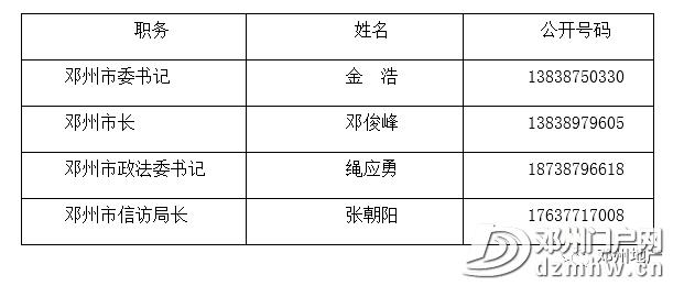 最新!邓州市委书记,市长和政法委书记手机电话公开啦! - 邓州门户网|邓州网 - 5e8db3461a9f575c7d139ea48a1a4916.png