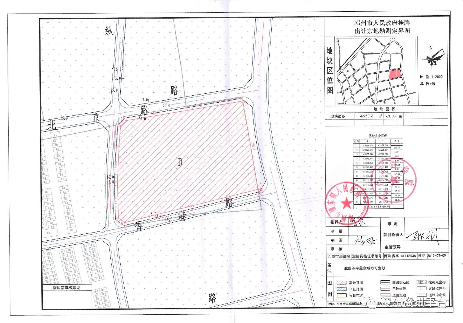 邓州市城乡规划:关于穰东镇服装产业园建设项目的公示!