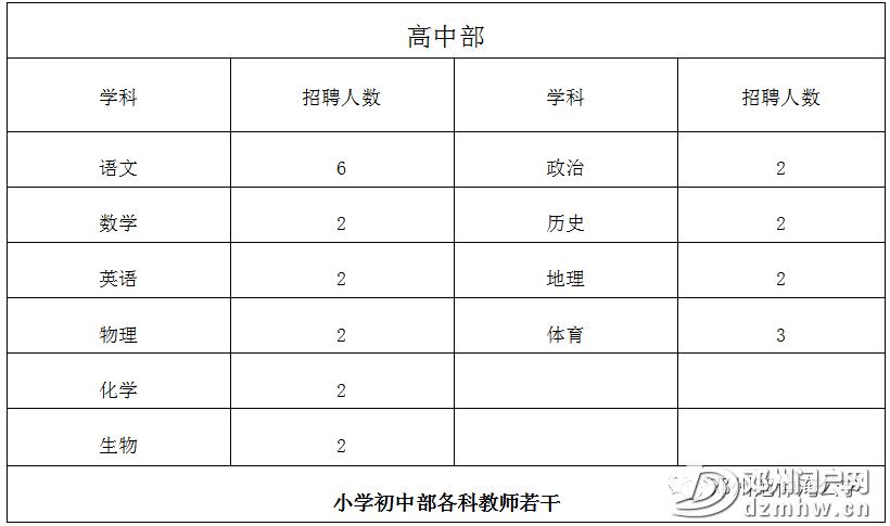 邓州市范仲淹公学2020年秋期教师招聘启事(内含福利) - 邓州门户网 邓州网 - 3835b0e1fed9e77655fdb89fc079caca.png