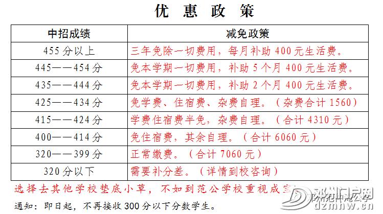 邓州市范仲淹公学2020年秋期教师招聘启事(内含福利) - 邓州门户网 邓州网 - 6c6b81e0f15920995951d4174f548845.png
