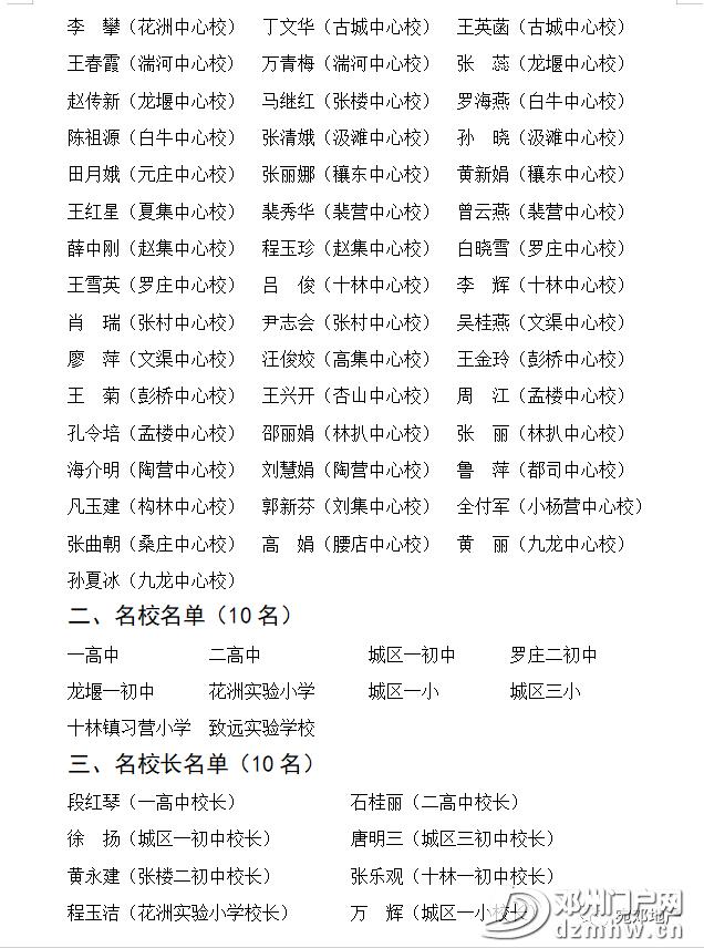 邓州表彰奖励名单公布! - 邓州门户网|邓州网 - d499e9f456f93e4fa15fb8d014674a09.png